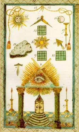 German Masonic Tresleboard, 1770