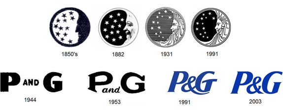 the history of procter and gamble A comprehensive background of p&g containing its history and origins, early evolution, modern business, global expansion, company structure, recent efforts and.