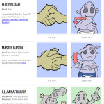 Bavarian Illuminati Secret Handshakes and Hand Signs
