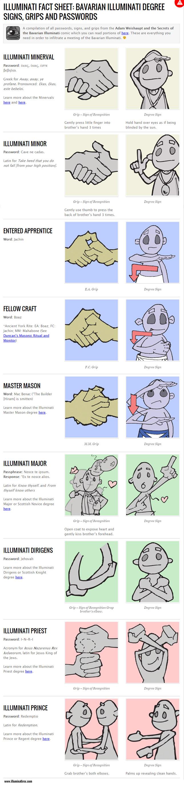 ... Illuminati Secret Handshakes and Hand Signs | Illuminati SymbolsIlluminati All Seeing Eye Celebrities
